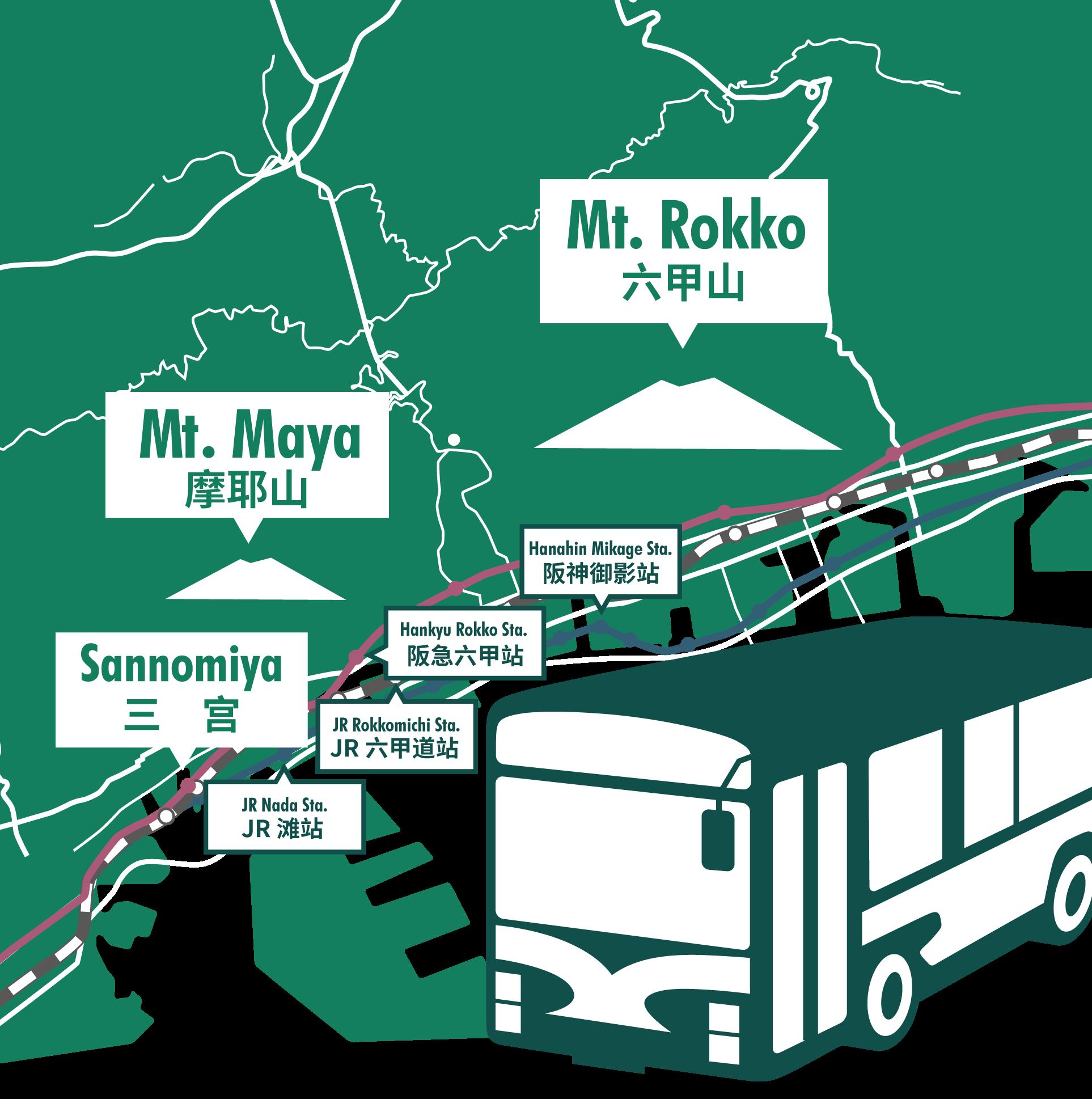 往六甲・摩耶方向移动,利用循环公交车非常便利!