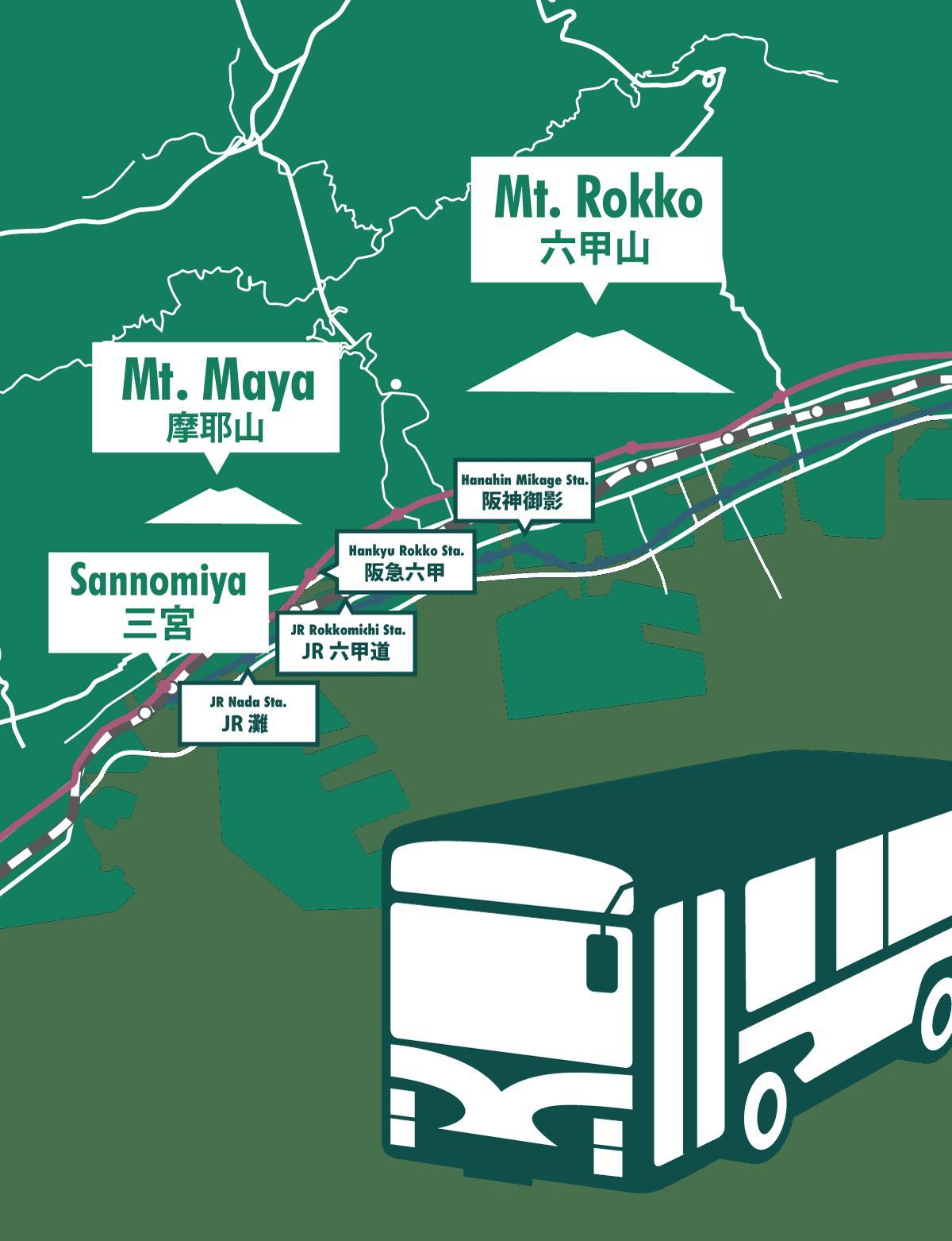 六甲山・摩耶山と神戸が地図とバスの絵です。